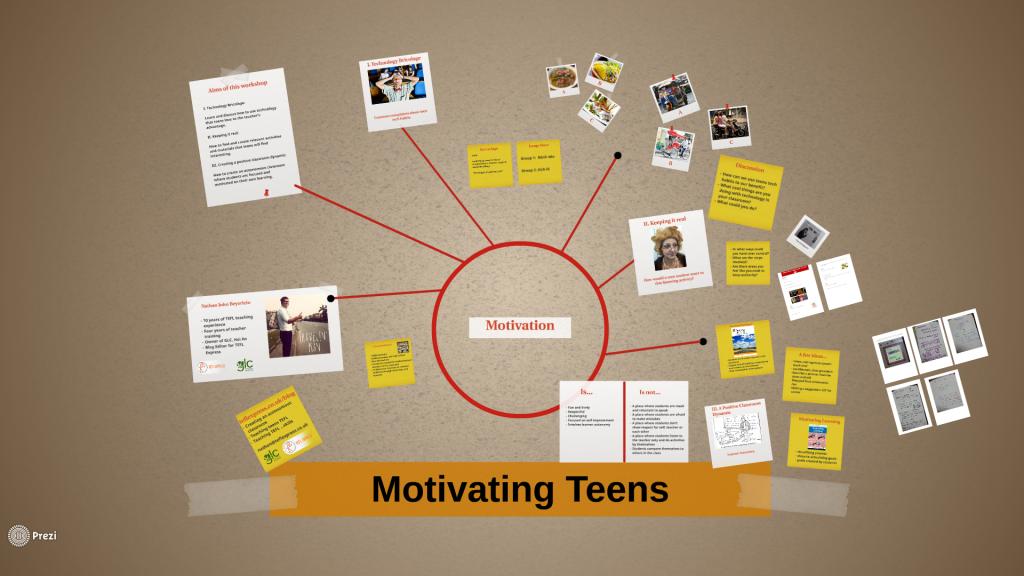 Motivating Teens Workshop