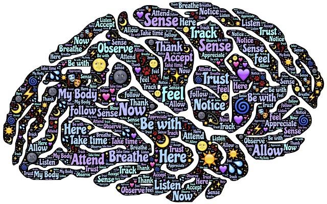 Motivation through mindfulness